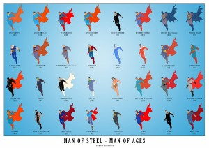 man of steel - man of age info graphics mumbai lycodonfx