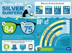 the-rise-silver-surfers-amazing-infographics-lycodonfx